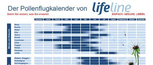 Lifeline Pollenflugkalender