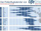 Pollenflugkalender zum Ausdrucken