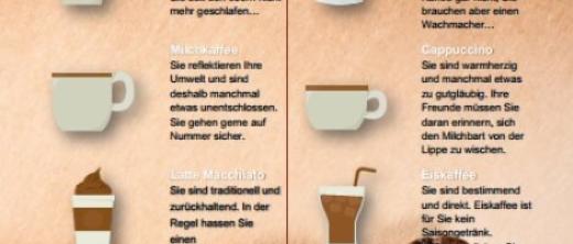 Screenshot Kaffee-Typen.png